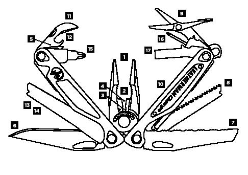 Schéma Leatherman Charge AL