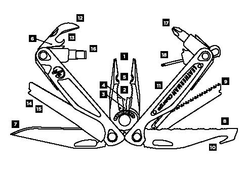 Schéma Leatherman Charge ALX