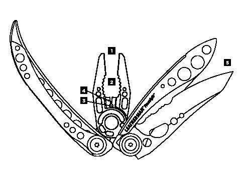 schéma freestyle