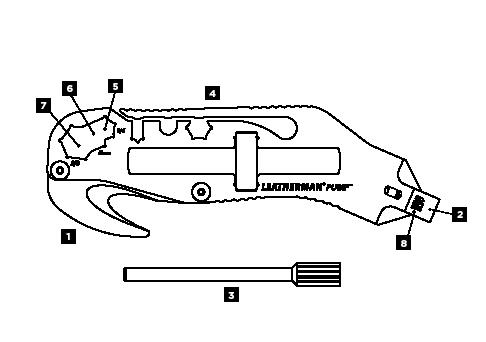 Schéma Leatherman Pump