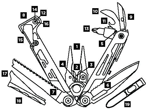 Schéma Leatherman Signal