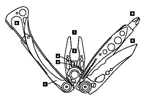 Schéma Leatherman Skeletool SX